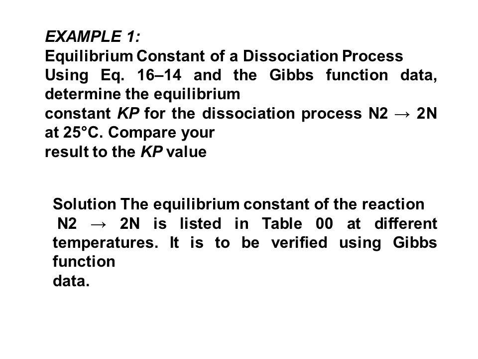 EXAMPLE 1: Equilibrium Constant of a Dissociation Process Using Eq.