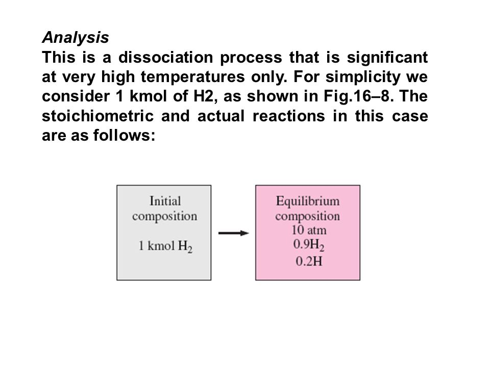 Analysis This is a dissociation process that is significant at very high temperatures only.