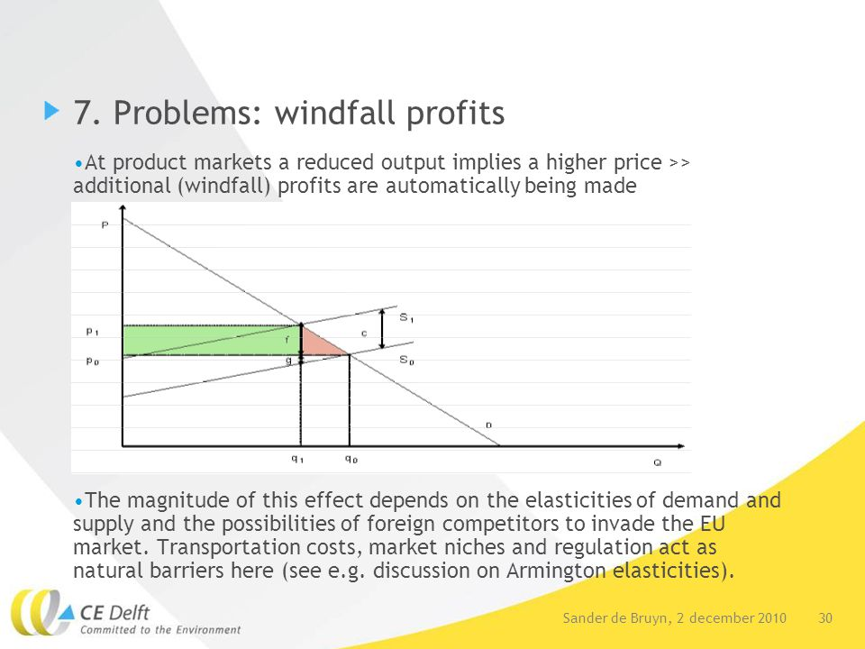 30Sander de Bruyn, 2 december 2010 7. Problems: windfall profits At product markets a reduced output implies a higher price >> additional (windfall) p