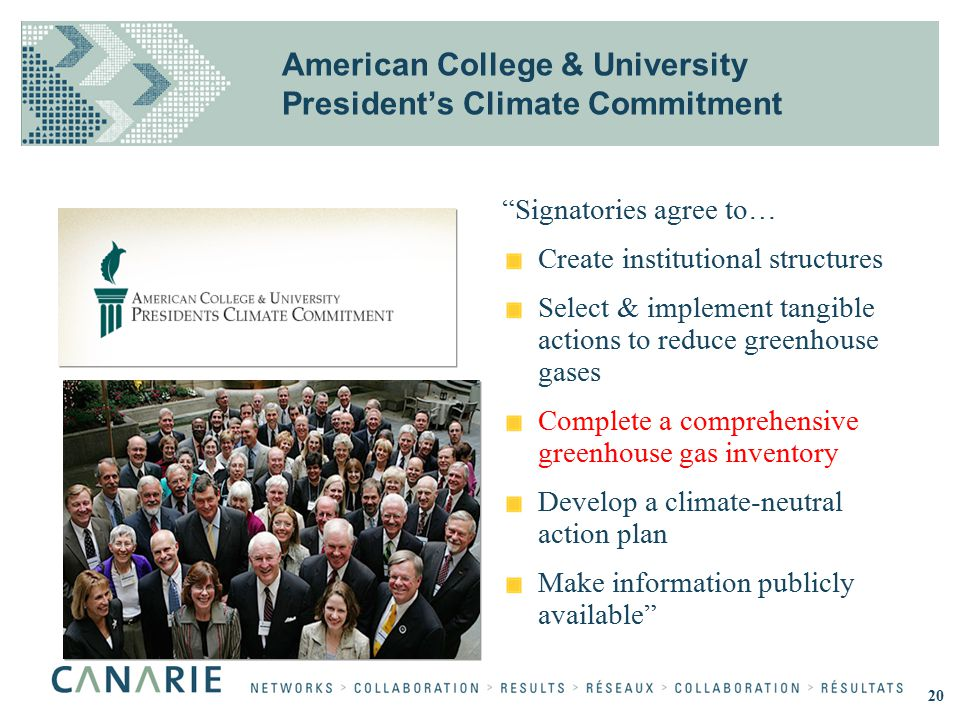 "American College & University President's Climate Commitment ""Signatories agree to… Create institutional structures Select & implement tangible action"