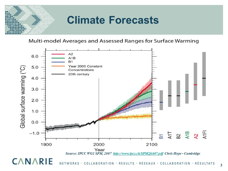 Source: IPCC WG1 SPM, 2007 http://www.ipcc.ch/SPM2feb07.pdf Chris Hope - Cambridgehttp://www.ipcc.ch/SPM2feb07.pdf Climate Forecasts 3