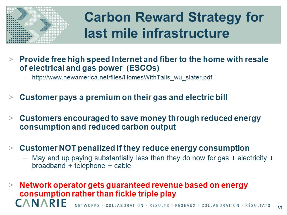 Carbon Reward Strategy for last mile infrastructure >Provide free high speed Internet and fiber to the home with resale of electrical and gas power (E