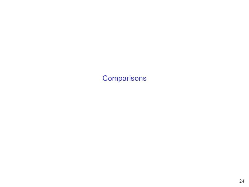 24 Comparisons
