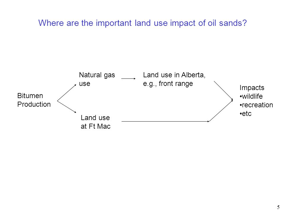 5 Where are the important land use impact of oil sands.