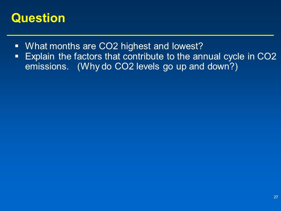27 Question  What months are CO2 highest and lowest.