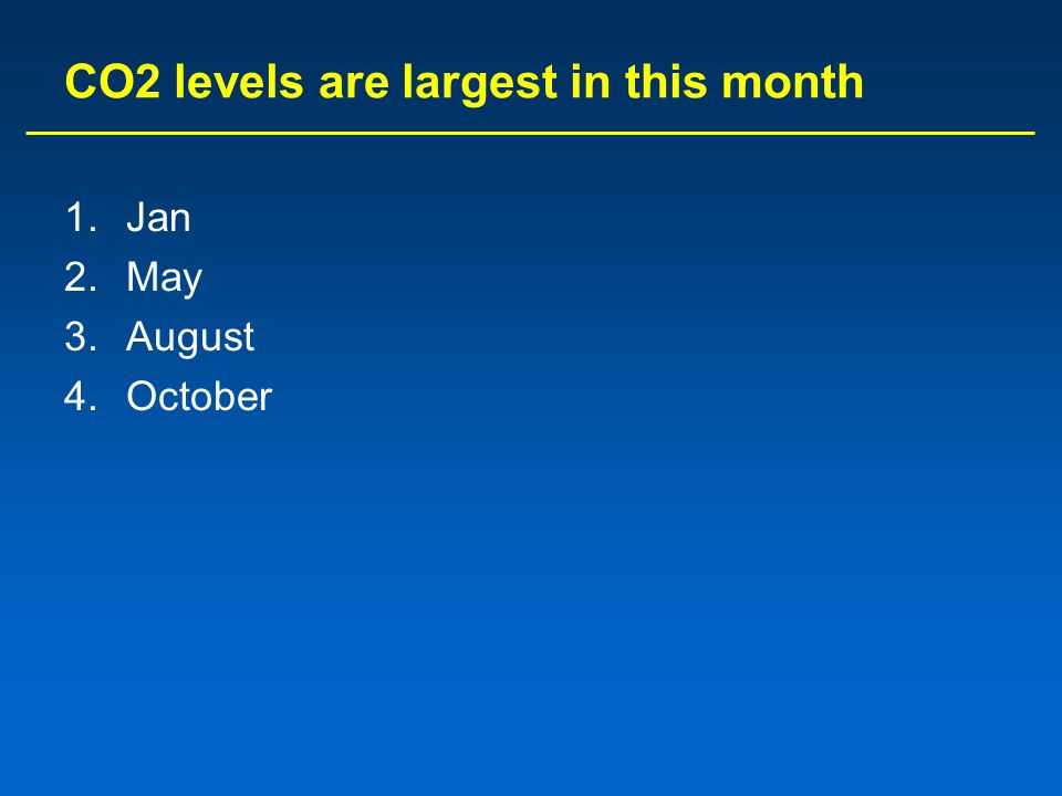 CO2 levels are largest in this month 1.Jan 2.May 3.August 4.October