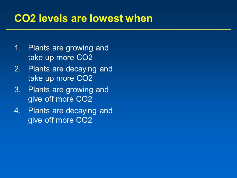 CO2 levels are lowest when 1.Plants are growing and take up more CO2 2.Plants are decaying and take up more CO2 3.Plants are growing and give off more CO2 4.Plants are decaying and give off more CO2