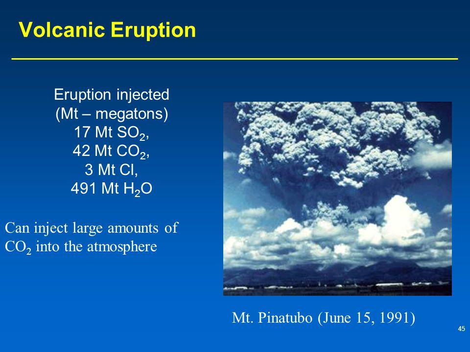 45 Volcanic Eruption Mt.
