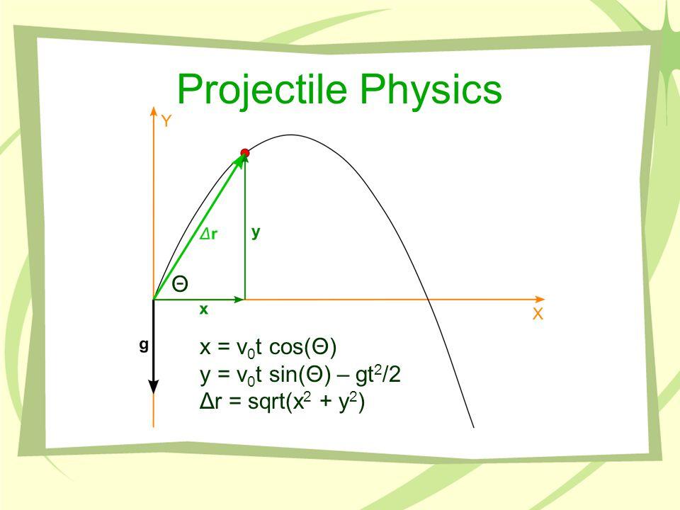 Projectile Physics Θ x = v 0 t cos(Θ) y = v 0 t sin(Θ) – gt 2 /2 Δr = sqrt(x 2 + y 2 )