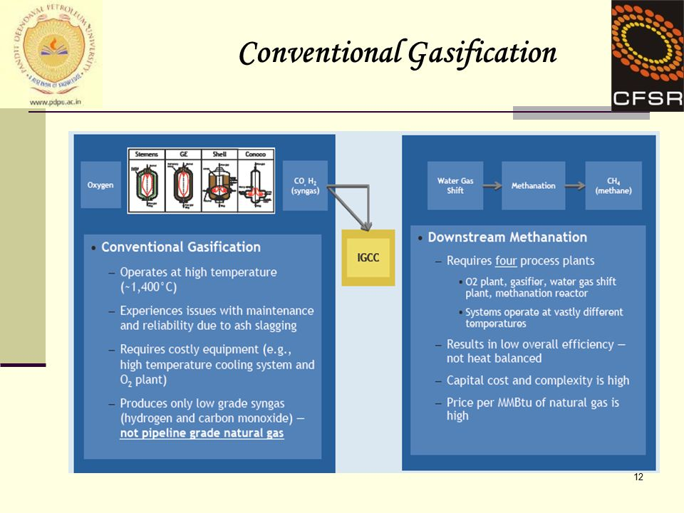 12 Conventional Gasification