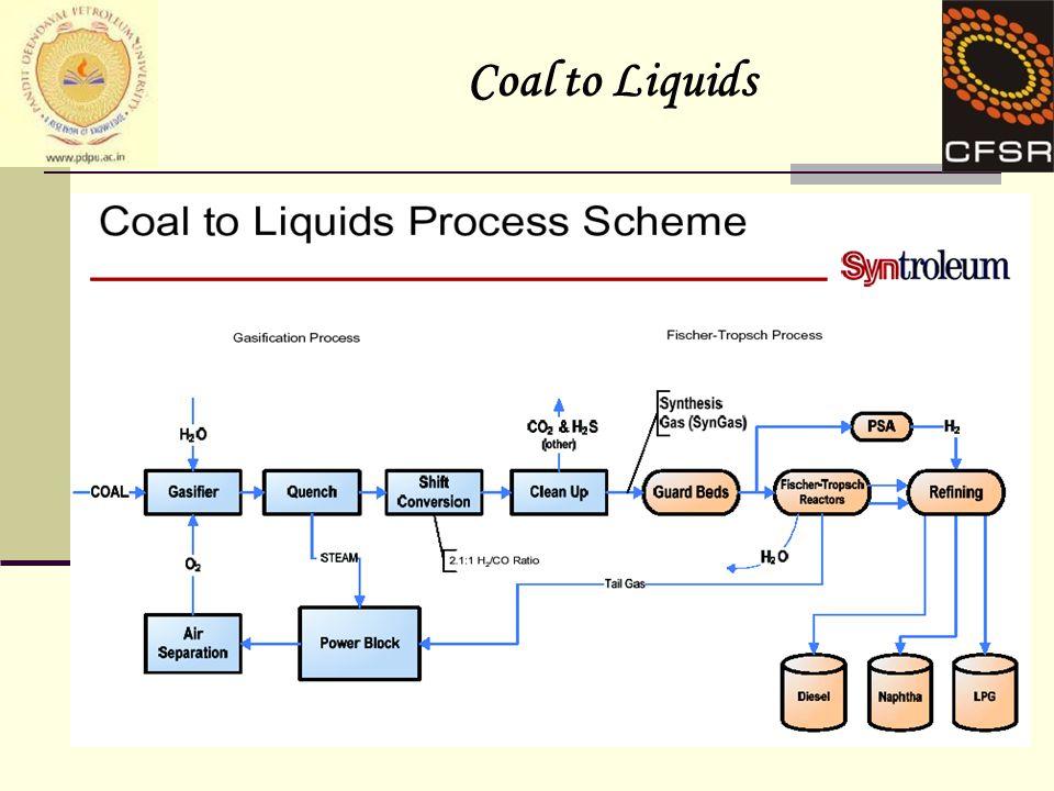 15 Coal to Liquids