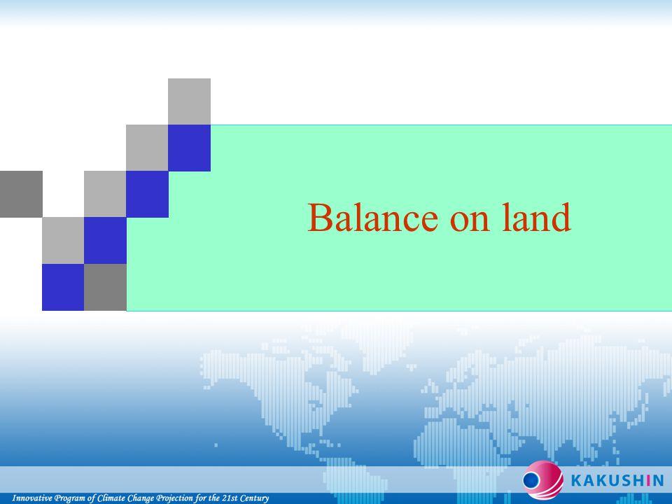 Balance on land