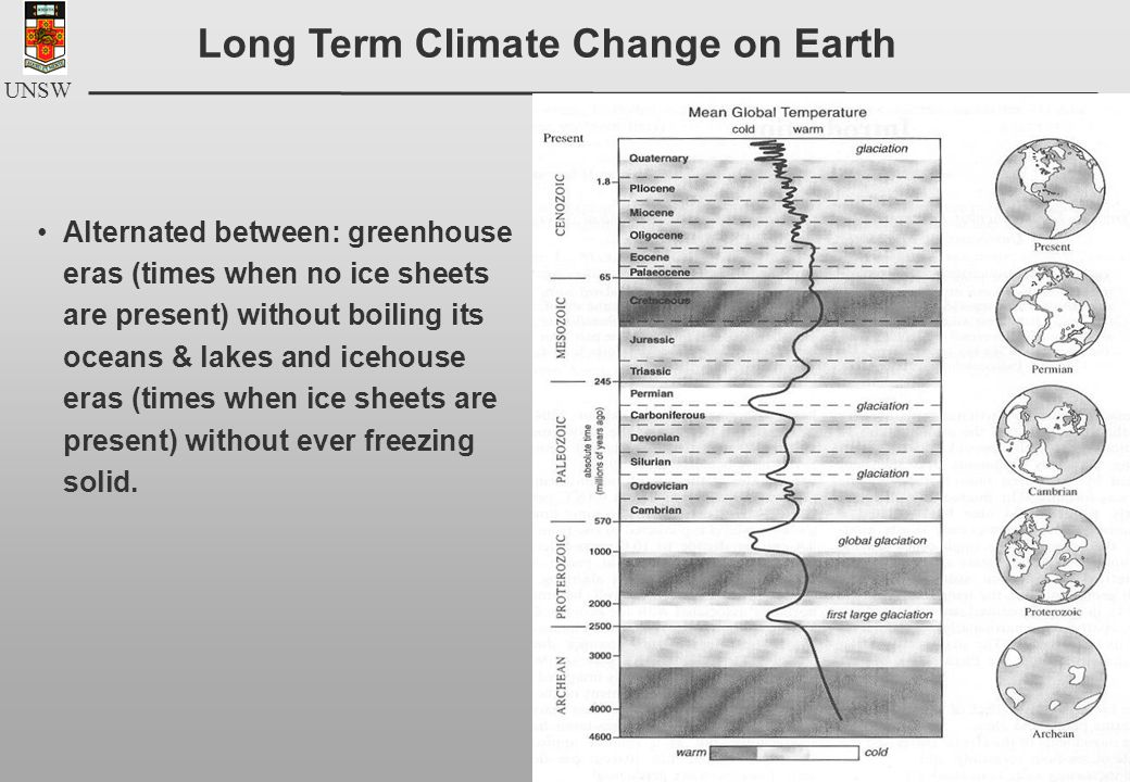 UNSW Alternated between: greenhouse eras (times when no ice sheets are present) without boiling its oceans & lakes and icehouse eras (times when ice sheets are present) without ever freezing solid.