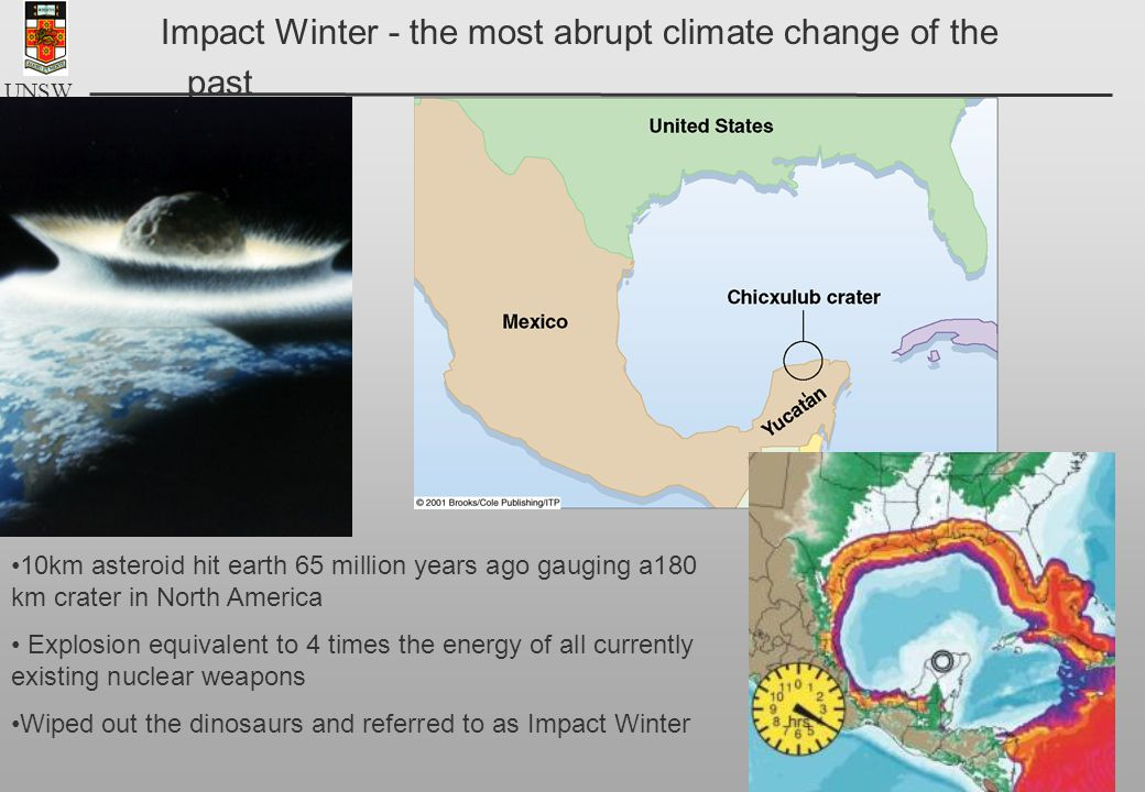 UNSW Impact Winter - the most abrupt climate change of the past 10km asteroid hit earth 65 million years ago gauging a180 km crater in North America Explosion equivalent to 4 times the energy of all currently existing nuclear weapons Wiped out the dinosaurs and referred to as Impact Winter
