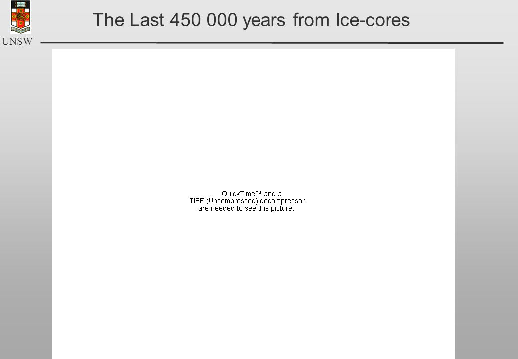 UNSW The Last 450 000 years from Ice-cores