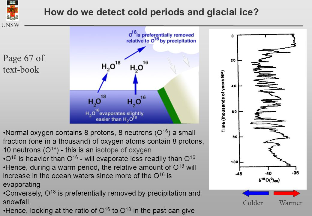 UNSW How do we detect cold periods and glacial ice.