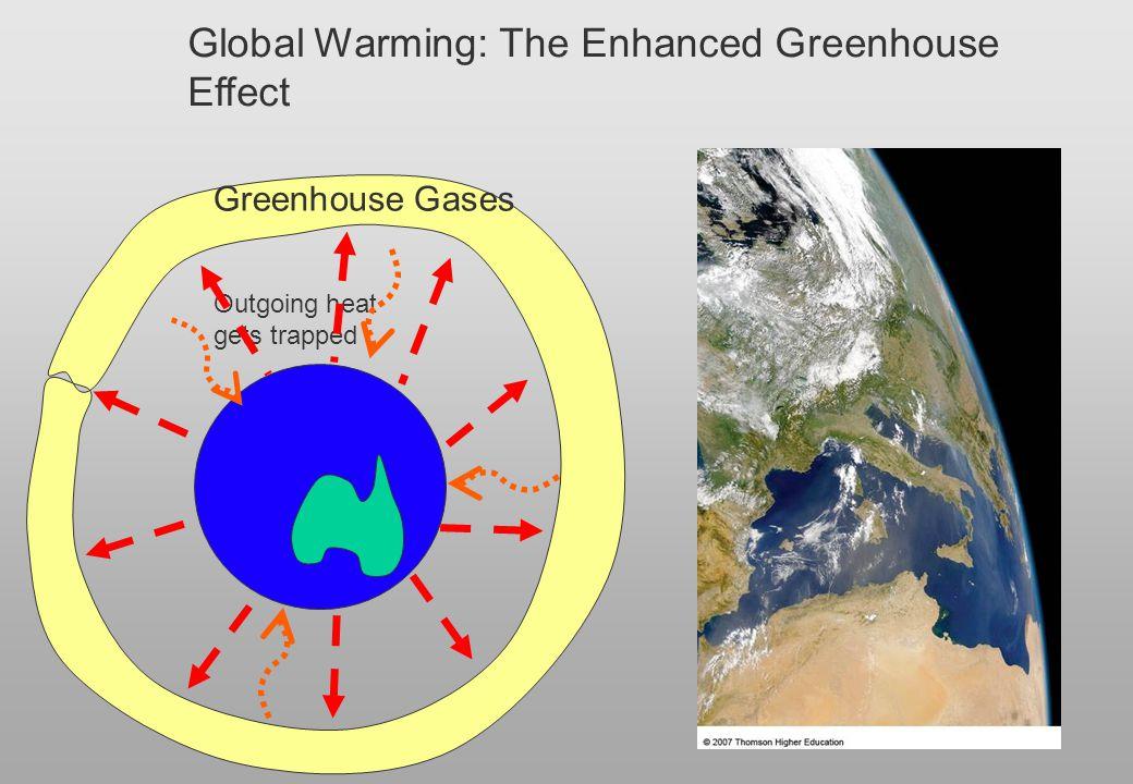 The Importance of Greenhouse Gases 167  C -63  C 15  C 470  C Predict the temperature on Venus.