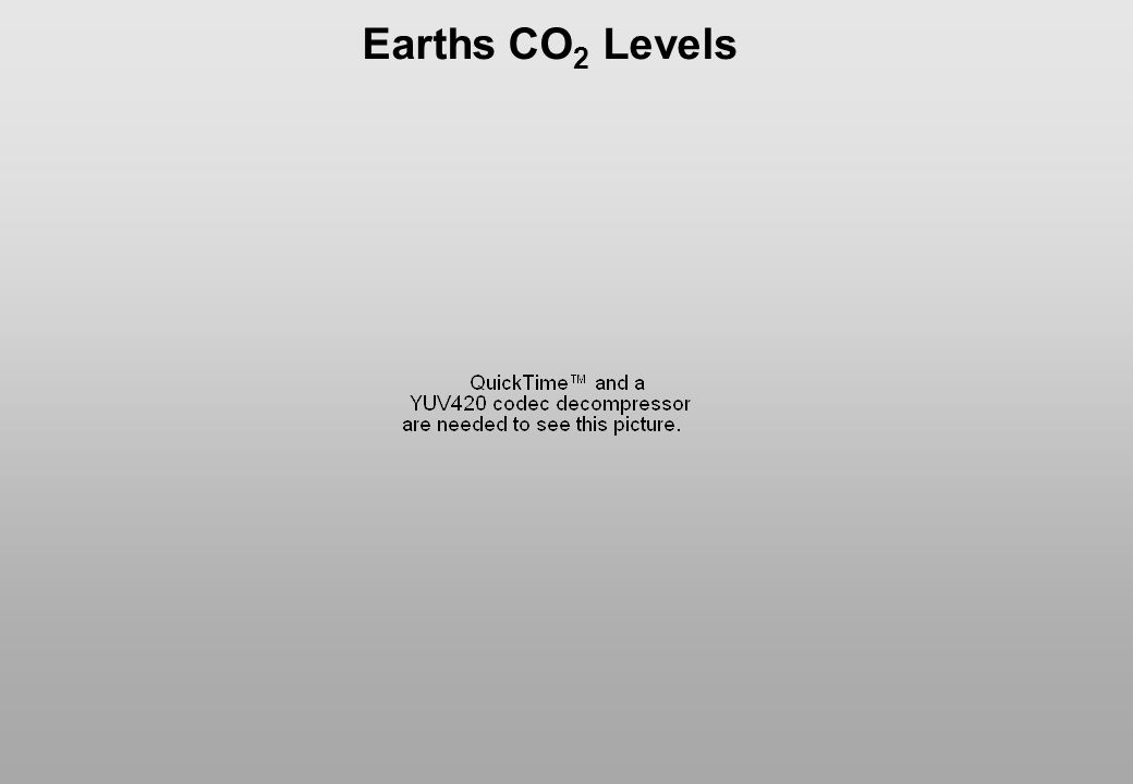 Intergovernmental Panel on Climate Change (2007) 13.6ºC 14.1ºC 14.5ºC 14.3ºC 13.8ºC Atmospheric CO 2 Levels (ppm) Global Mean Temperature The planet has warmed about 0.75°C in the last century Twelve of the last 13 years are the warmest years since 1850 Warming of the climate system is unequivocal, as is now evident from observations of increases in global average air and ocean temperatures, widespread melting of snow and ice, and rising global mean sea level ,IPCC 4th Assessment Report.