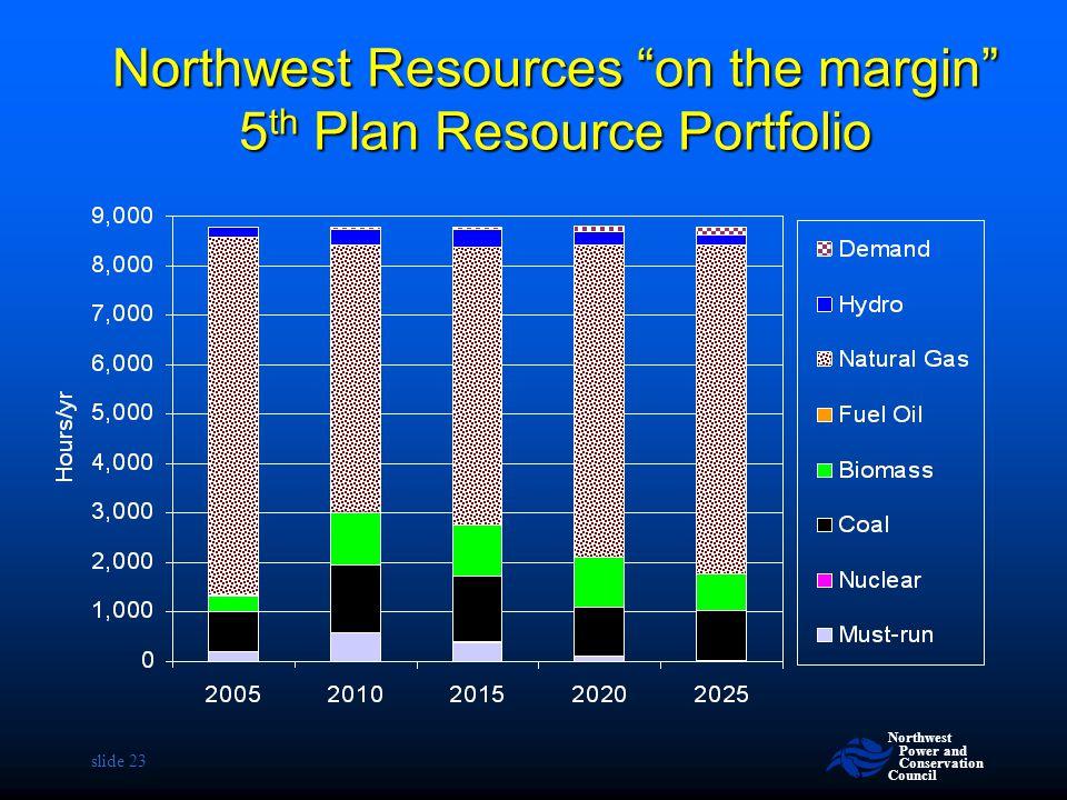 "Northwest Power and Conservation Council slide 23 Northwest Resources ""on the margin"" 5 th Plan Resource Portfolio"