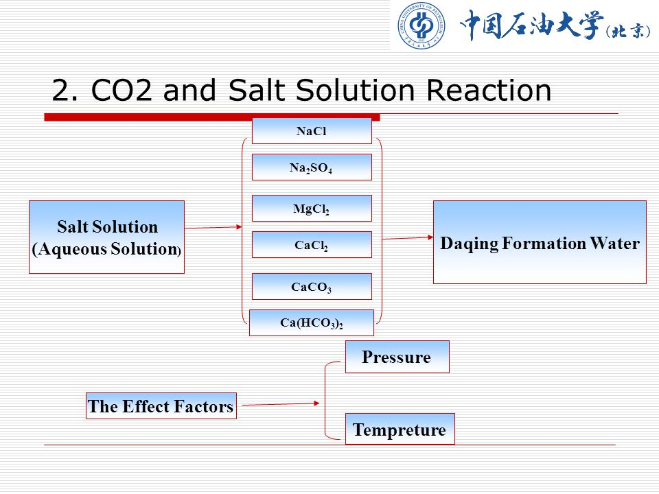 Pressure : 1 MPa Tempture : 25 ℃ Effect of Ions on Contact Angle 4.