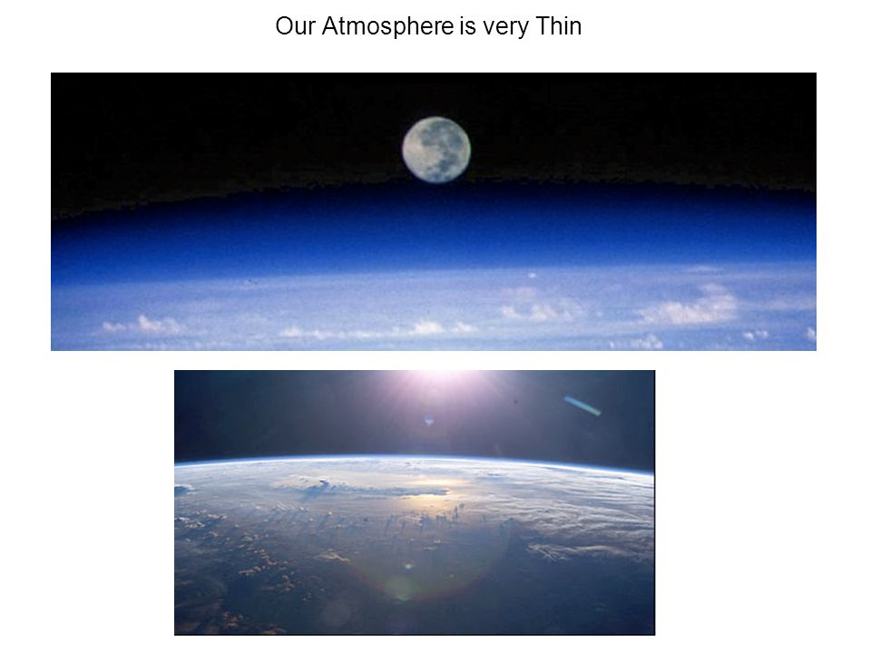 Our Atmosphere is very Thin