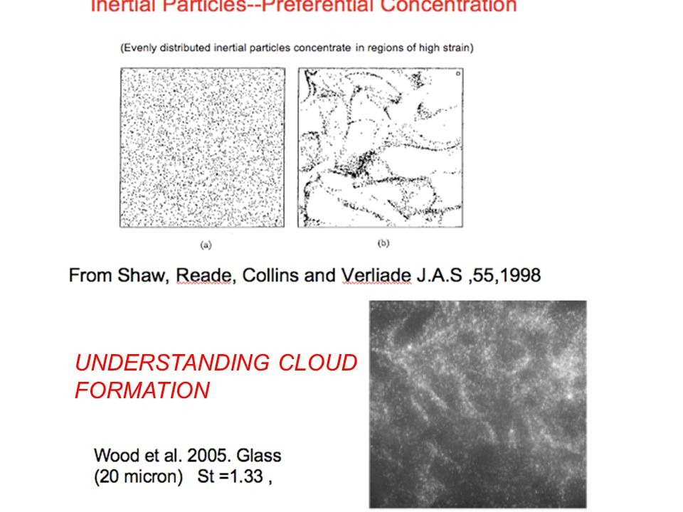 UNDERSTANDING CLOUD FORMATION