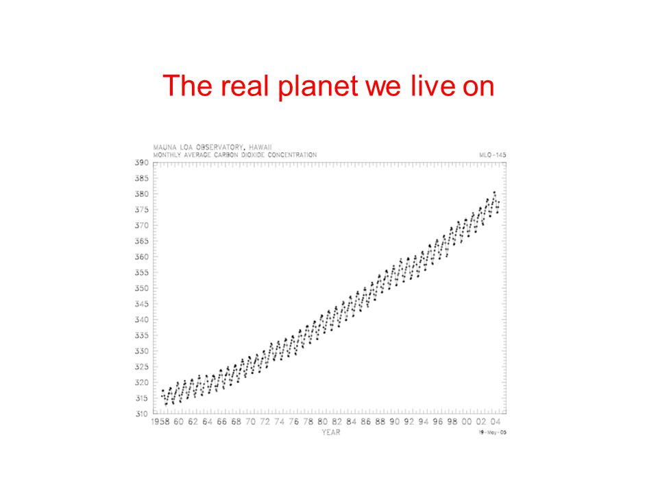 The real planet we live on
