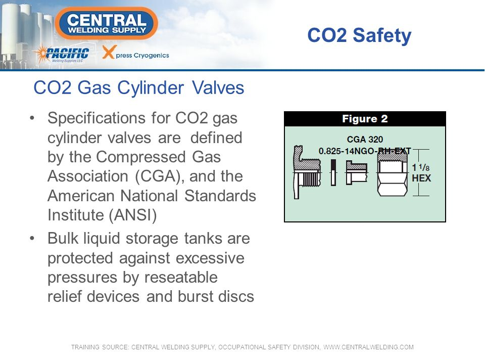 CO2 Gas Cylinder Valves Specifications for CO2 gas cylinder valves are defined by the Compressed Gas Association (CGA), and the American National Stan