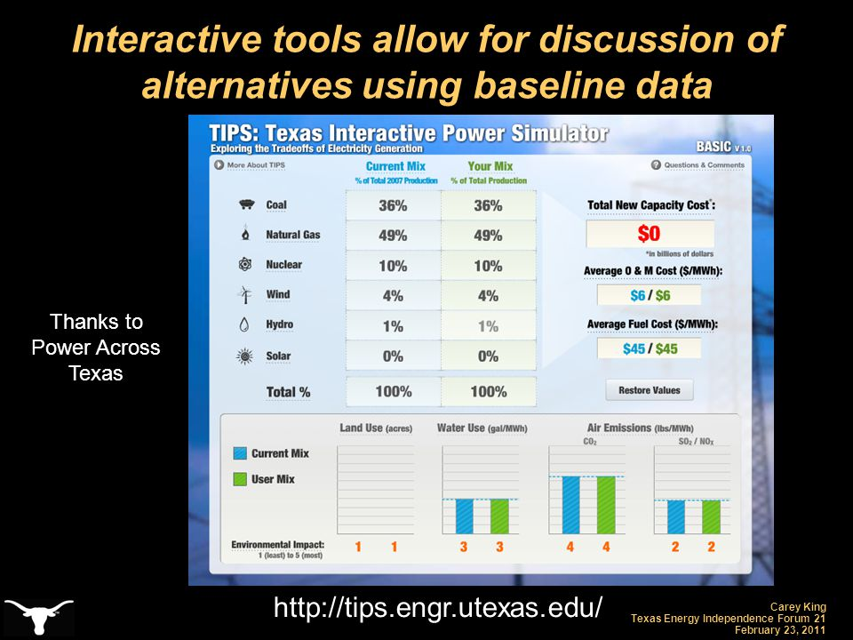 Carey King Texas Energy Independence Forum 21 February 23, 2011 Interactive tools allow for discussion of alternatives using baseline data Thanks to P