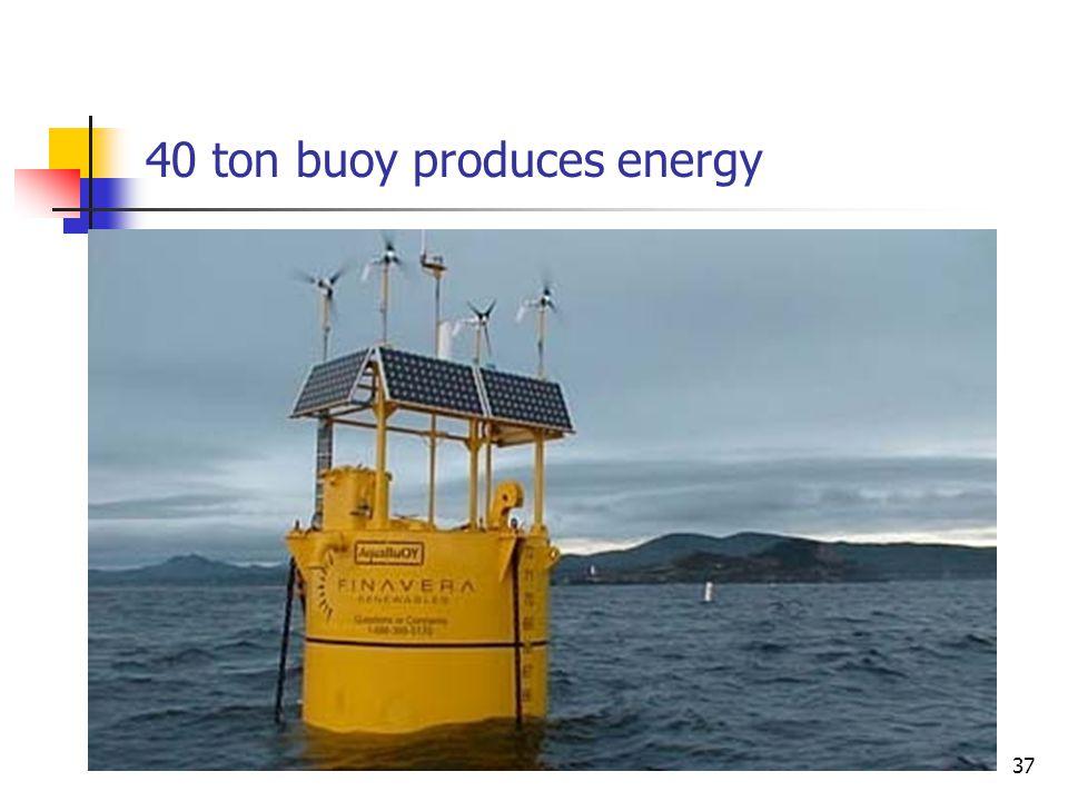 40 ton buoy produces energy 37