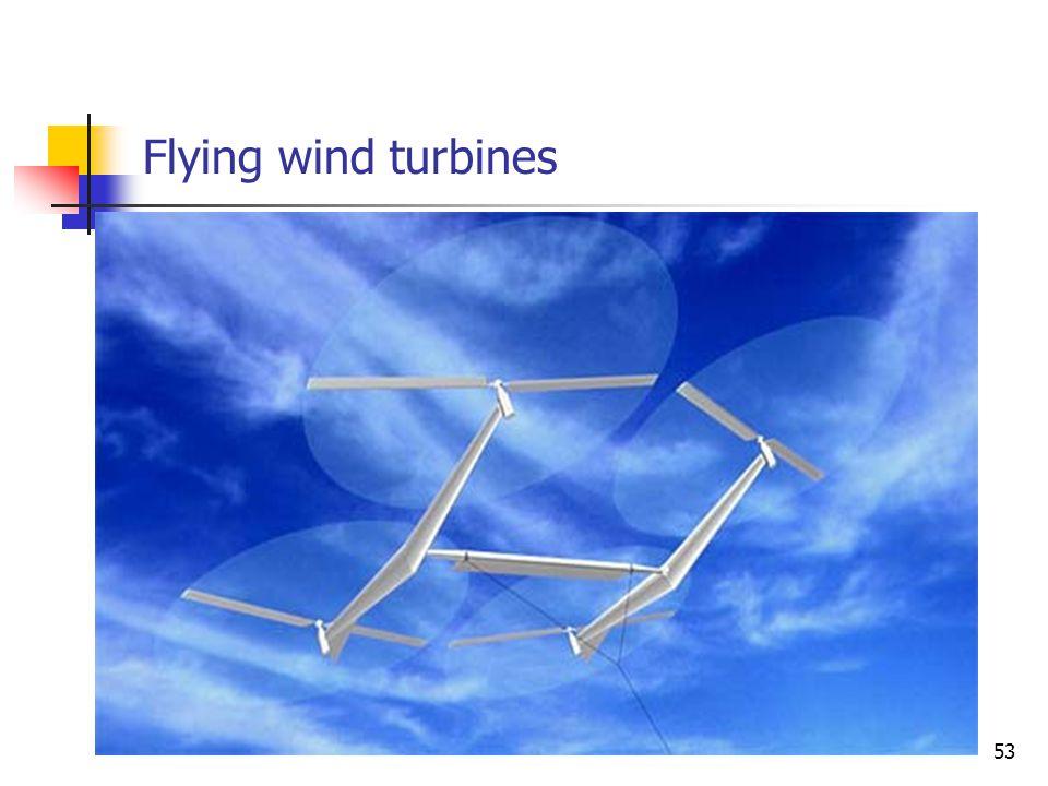 Flying wind turbines 53