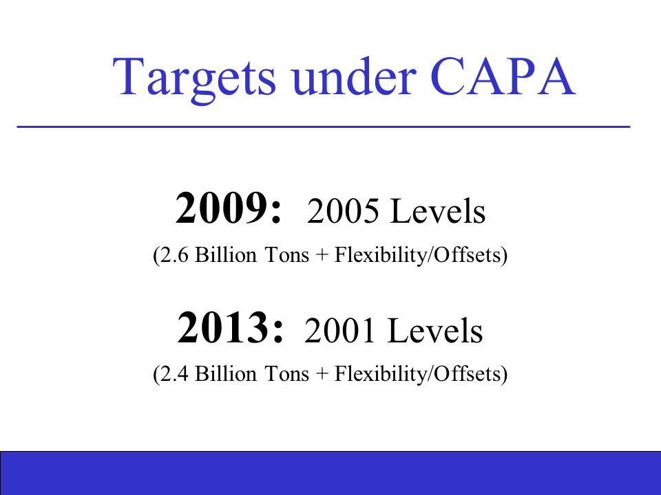 Targets under CAPA 2009: 2005 Levels (2.6 Billion Tons + Flexibility/Offsets) 2013: 2001 Levels (2.4 Billion Tons + Flexibility/Offsets)