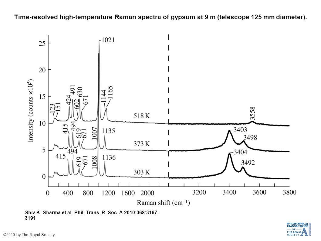 Time-resolved high-temperature Raman spectra of gypsum at 9 m (telescope 125 mm diameter).