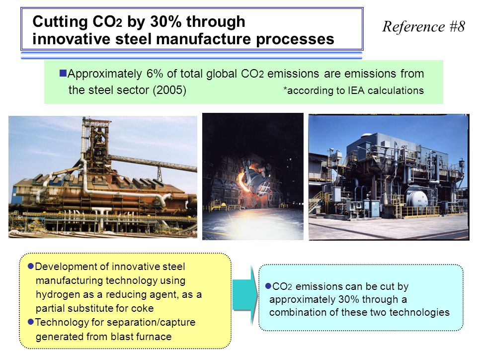 Cutting CO 2 by 30% through innovative steel manufacture processes CO 2 emissions can be cut by approximately 30% through a combination of these two technologies Development of innovative steel manufacturing technology using hydrogen as a reducing agent, as a partial substitute for coke Technology for separation/capture generated from blast furnace Approximately 6% of total global CO 2 emissions are emissions from the steel sector (2005) *according to IEA calculations Reference #8