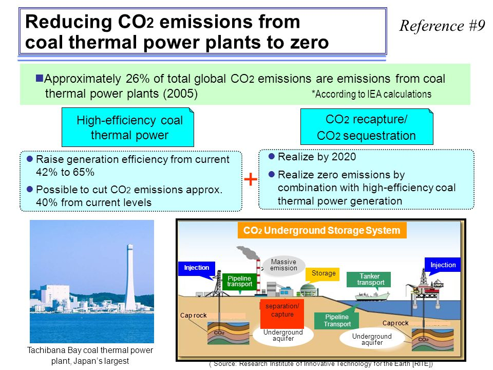 Reducing CO 2 emissions from coal thermal power plants to zero Raise generation efficiency from current 42% to 65% Possible to cut CO 2 emissions approx.