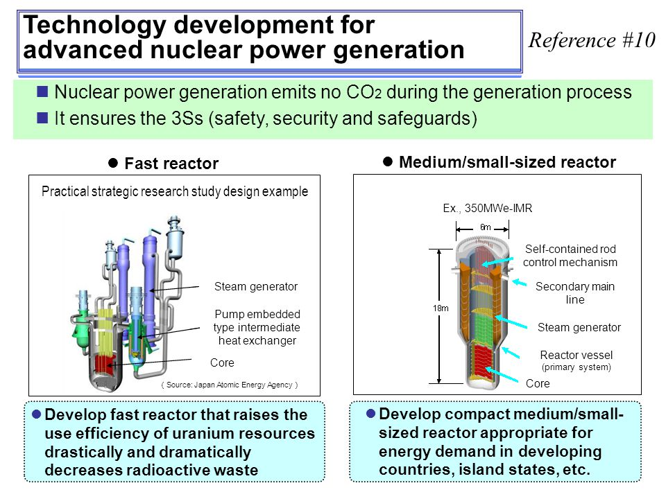 Technology development for advanced nuclear power generation Nuclear power generation emits no CO 2 during the generation process It ensures the 3Ss (safety, security and safeguards) Develop fast reactor that raises the use efficiency of uranium resources drastically and dramatically decreases radioactive waste Develop compact medium/small- sized reactor appropriate for energy demand in developing countries, island states, etc.