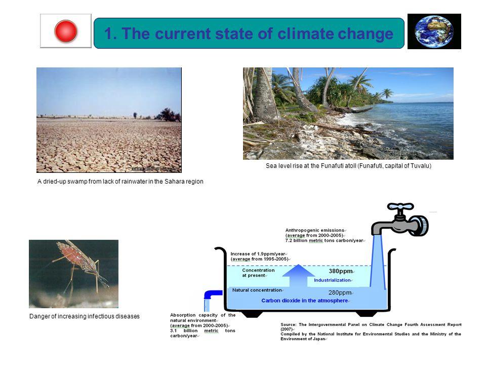 Sea level rise at the Funafuti atoll (Funafuti, capital of Tuvalu) Danger of increasing infectious diseases 1.