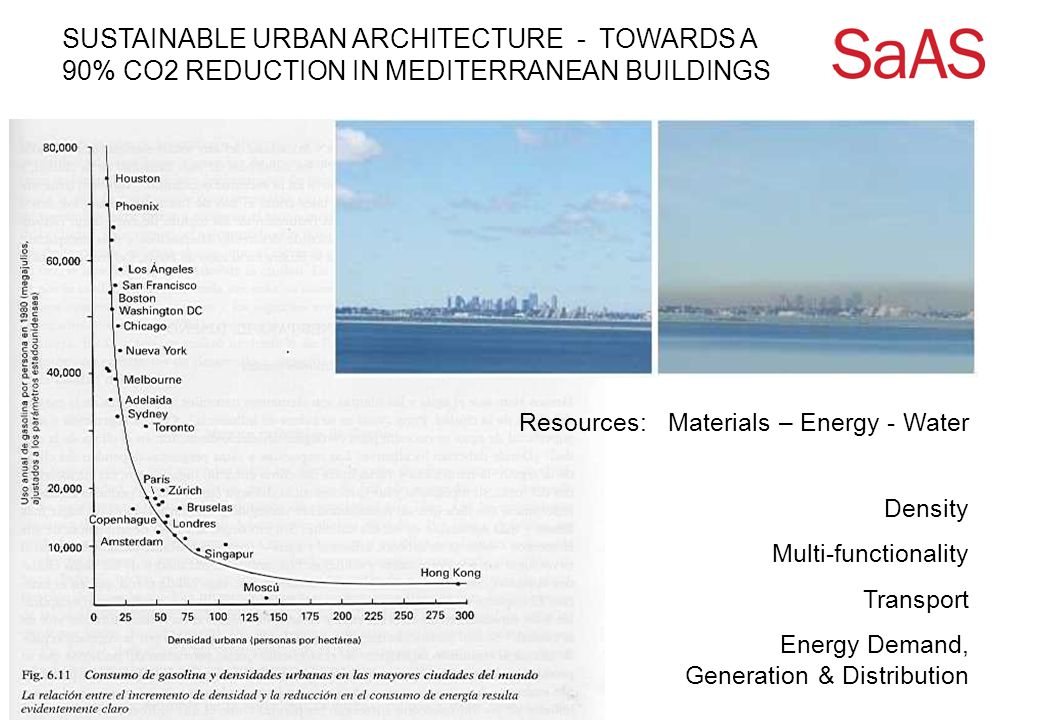 SUSTAINABLE URBAN ARCHITECTURE - TOWARDS A 90% CO2 REDUCTION IN MEDITERRANEAN BUILDINGS Example roofs - Analysis of 8 alternative systems: Cost, weight, embodied energy, associated emissions For each kind of roof the necessary isolation was used to achieve similar thermal transmittances (U-value between 0,23 and 0,30 W/m 2 ·K).