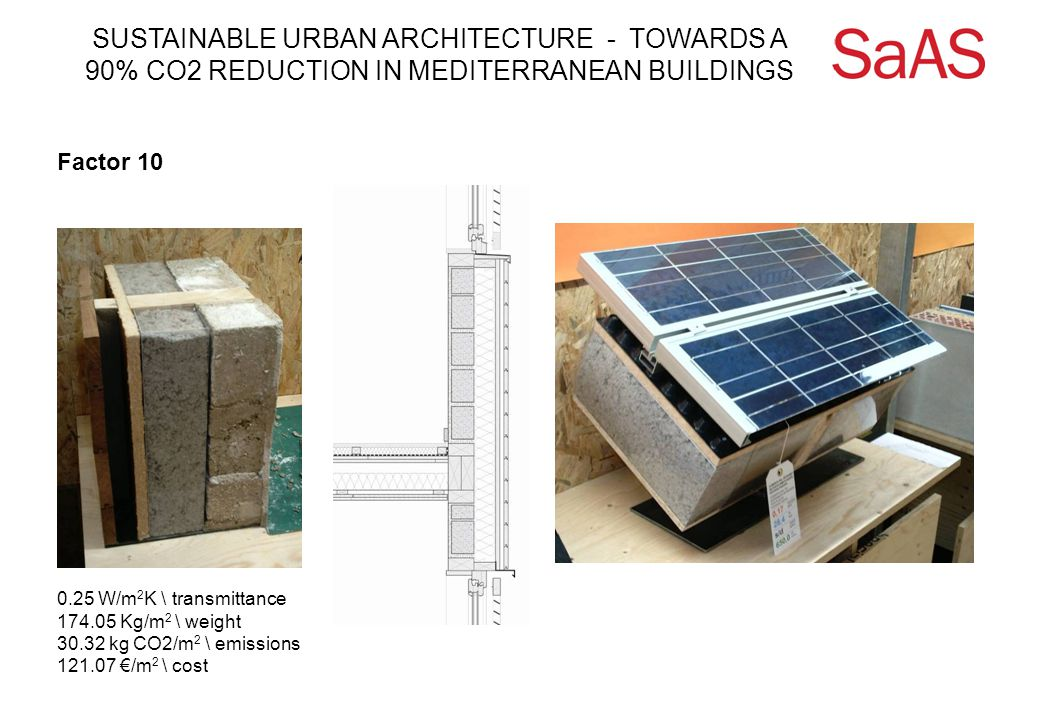 SUSTAINABLE URBAN ARCHITECTURE - TOWARDS A 90% CO2 REDUCTION IN MEDITERRANEAN BUILDINGS 0.25 W/m 2 K \ transmittance 174.05 Kg/m 2 \ weight 30.32 kg CO2/m 2 \ emissions 121.07 €/m 2 \ cost Factor 10