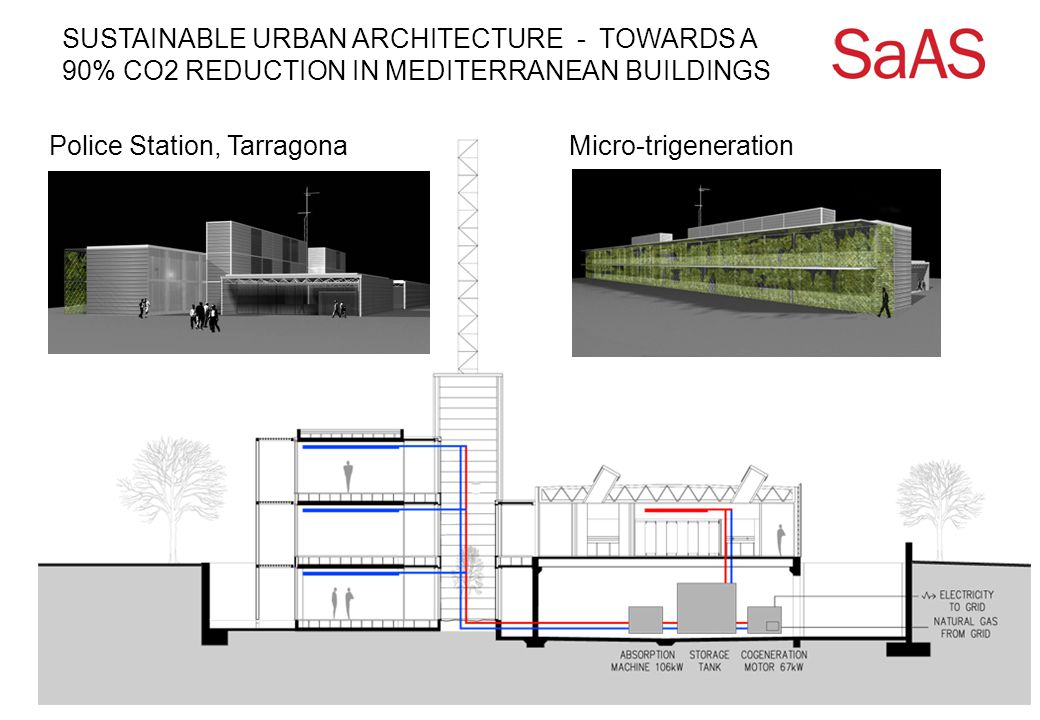 SUSTAINABLE URBAN ARCHITECTURE - TOWARDS A 90% CO2 REDUCTION IN MEDITERRANEAN BUILDINGS For any further CO 2 -reduction concerning the building materials, special attention must be given to reducing underground built volume (parking areas) and using light weight structures.