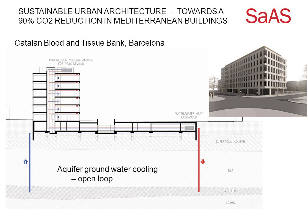 SUSTAINABLE URBAN ARCHITECTURE - TOWARDS A 90% CO2 REDUCTION IN MEDITERRANEAN BUILDINGS CO 2 emissions: 32,20 kg CO 2 / m 2 Reduction %: 45 % 30% energy demand reduction compared to actual building code CTE by bioclimatic design and reduction of thermal transmittance Highly energy efficient HVAC systems with COP > 4 or equivalent emissions Rainwater harvesting and/or reuse of greywater Energy efficient housing