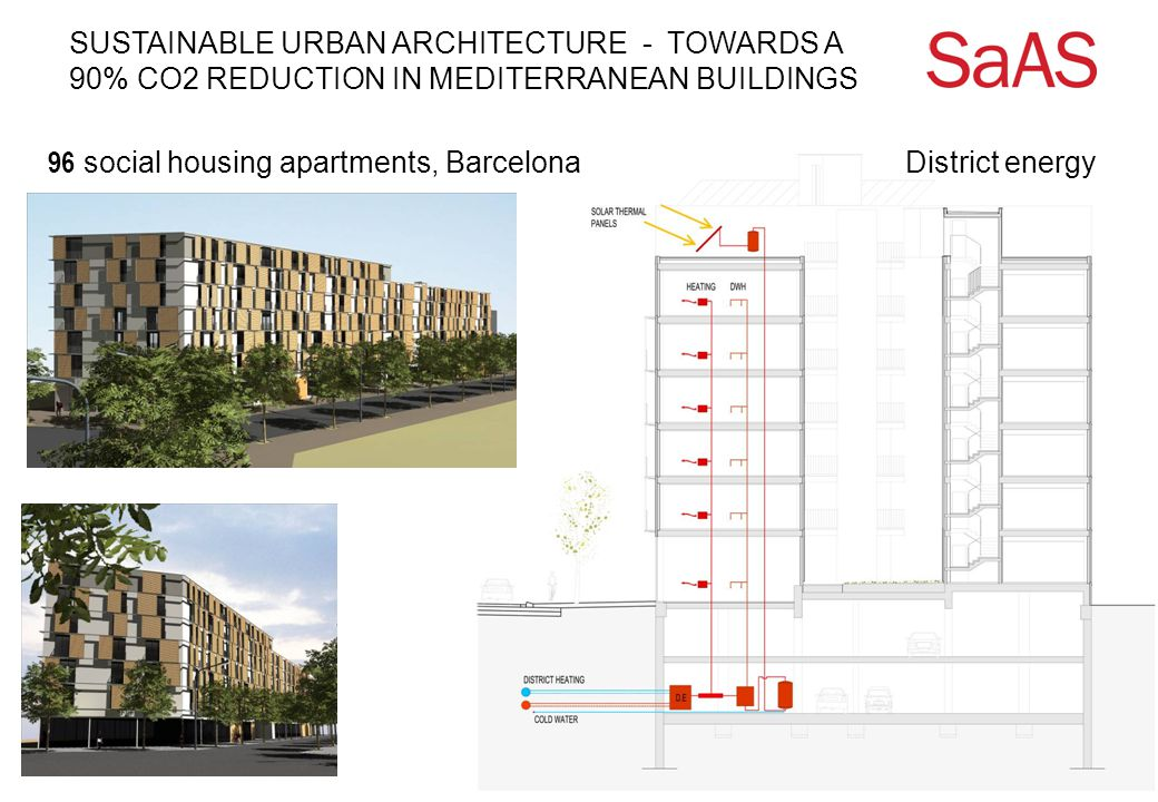 SUSTAINABLE URBAN ARCHITECTURE - TOWARDS A 90% CO2 REDUCTION IN MEDITERRANEAN BUILDINGS 96 social housing apartments, Barcelona Urban solid waste incineration, (vapour 30 t/h) Gas boiler backup (vapour 30 t/h) Vapour/water heat exchangers (4x 5,000kW) Absorption chillers (4x 4,500 kW) Sea water heat exchangers (4x 12,000 kW) Compression chillers (3x 4,000 kW) Cold water storage tank (5,000 m 3 )
