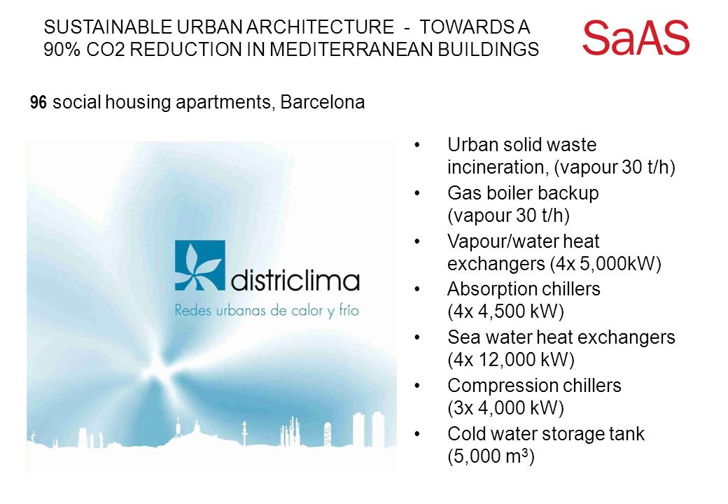 SUSTAINABLE URBAN ARCHITECTURE - TOWARDS A 90% CO2 REDUCTION IN MEDITERRANEAN BUILDINGS Very energy efficient housing with low embodied energy 0.37 W/m 2 K \ transmittance 56.00 Kg/m 2 \ weight 10.09 kg CO 2 /m 2 \ emissions 160.72 €/m 2 \ cost 0.30 W/m 2 K \ transmittance 82.30 Kg/m 2 \ weight -50.81 kg CO 2 /m 2 \ emissions 134.77 €/m 2 \ cost