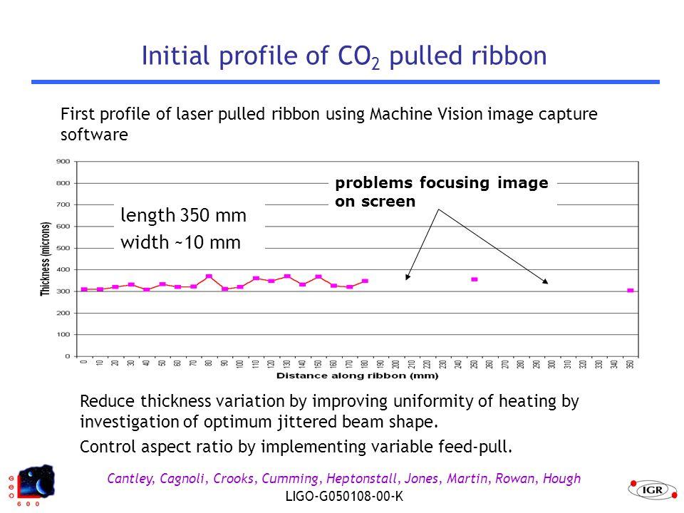 Cantley, Cagnoli, Crooks, Cumming, Heptonstall, Jones, Martin, Rowan, Hough LIGO-G050108-00-K Initial profile of CO 2 pulled ribbon problems focusing
