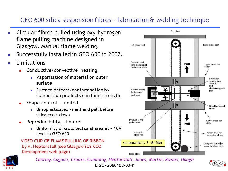 Cantley, Cagnoli, Crooks, Cumming, Heptonstall, Jones, Martin, Rowan, Hough LIGO-G050108-00-K GEO 600 silica suspension fibres – fabrication & welding