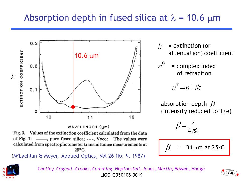 Cantley, Cagnoli, Crooks, Cumming, Heptonstall, Jones, Martin, Rowan, Hough LIGO-G050108-00-K Absorption depth in fused silica at = 10.6  m (M c Lachlan & Meyer, Applied Optics, Vol 26 No.
