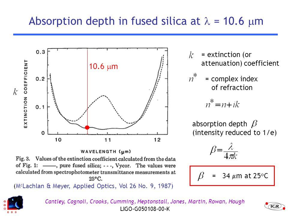 Cantley, Cagnoli, Crooks, Cumming, Heptonstall, Jones, Martin, Rowan, Hough LIGO-G050108-00-K Absorption depth in fused silica at = 10.6  m (M c Lachlan & Meyer, Applied Optics, Vol 26 No.