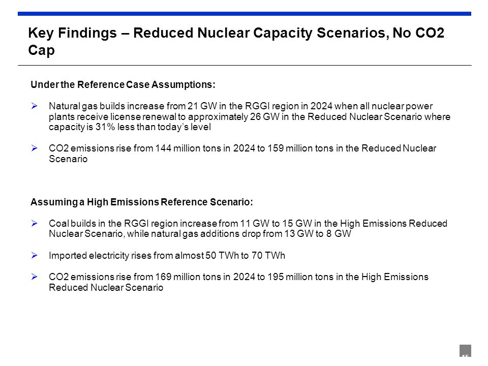 15 Key Findings – Reduced Nuclear Capacity Scenarios, No CO2 Cap Under the Reference Case Assumptions:  Natural gas builds increase from 21 GW in the RGGI region in 2024 when all nuclear power plants receive license renewal to approximately 26 GW in the Reduced Nuclear Scenario where capacity is 31% less than today's level  CO2 emissions rise from 144 million tons in 2024 to 159 million tons in the Reduced Nuclear Scenario Assuming a High Emissions Reference Scenario:  Coal builds in the RGGI region increase from 11 GW to 15 GW in the High Emissions Reduced Nuclear Scenario, while natural gas additions drop from 13 GW to 8 GW  Imported electricity rises from almost 50 TWh to 70 TWh  CO2 emissions rise from 169 million tons in 2024 to 195 million tons in the High Emissions Reduced Nuclear Scenario