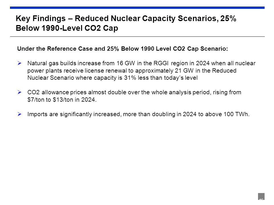 16 Key Findings – Reduced Nuclear Capacity Scenarios, 25% Below 1990-Level CO2 Cap Under the Reference Case and 25% Below 1990 Level CO2 Cap Scenario:  Natural gas builds increase from 16 GW in the RGGI region in 2024 when all nuclear power plants receive license renewal to approximately 21 GW in the Reduced Nuclear Scenario where capacity is 31% less than today's level  CO2 allowance prices almost double over the whole analysis period, rising from $7/ton to $13/ton in 2024.