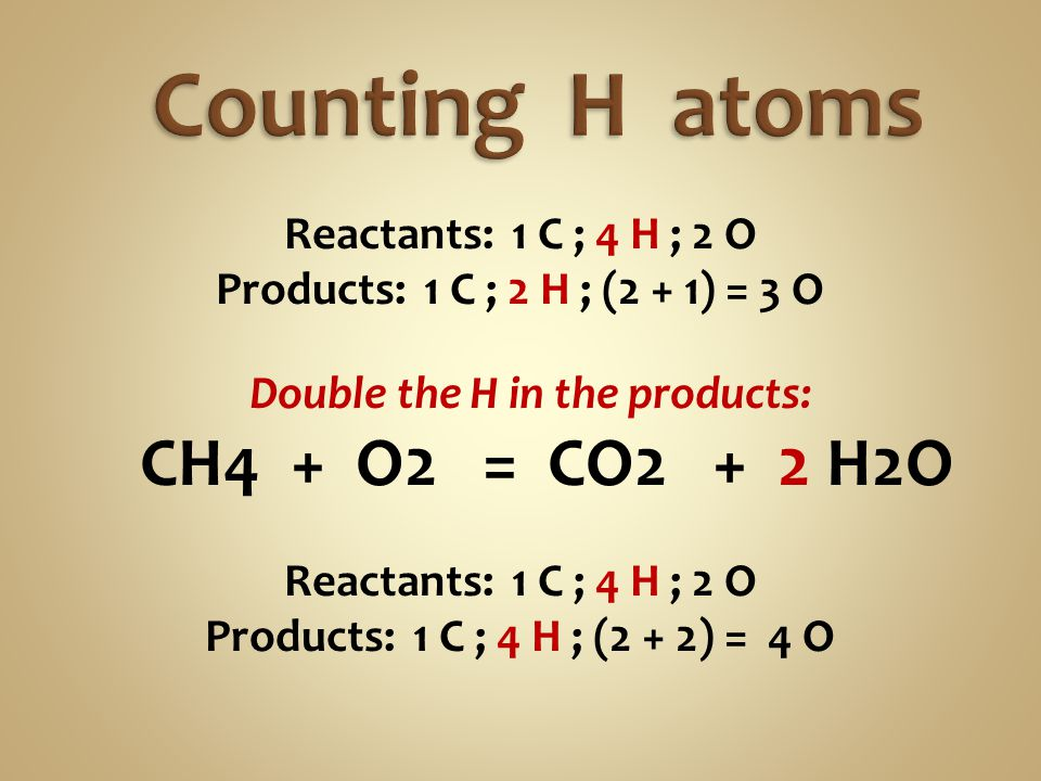 Reactants: 1 C ; 4 H ; 2 O Products: 1 C ; 4 H ; (2 + 2) = 4 O Double the O in the reactants: CH4 + 2 O2 = CO2 + 2 H2O Reactants: 1 C ; 4 H ; 4 O Products: 1 C ; 4 H ; 4 O